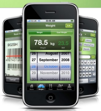 quickka calorie iphone