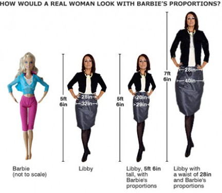 Barbie vs Libby